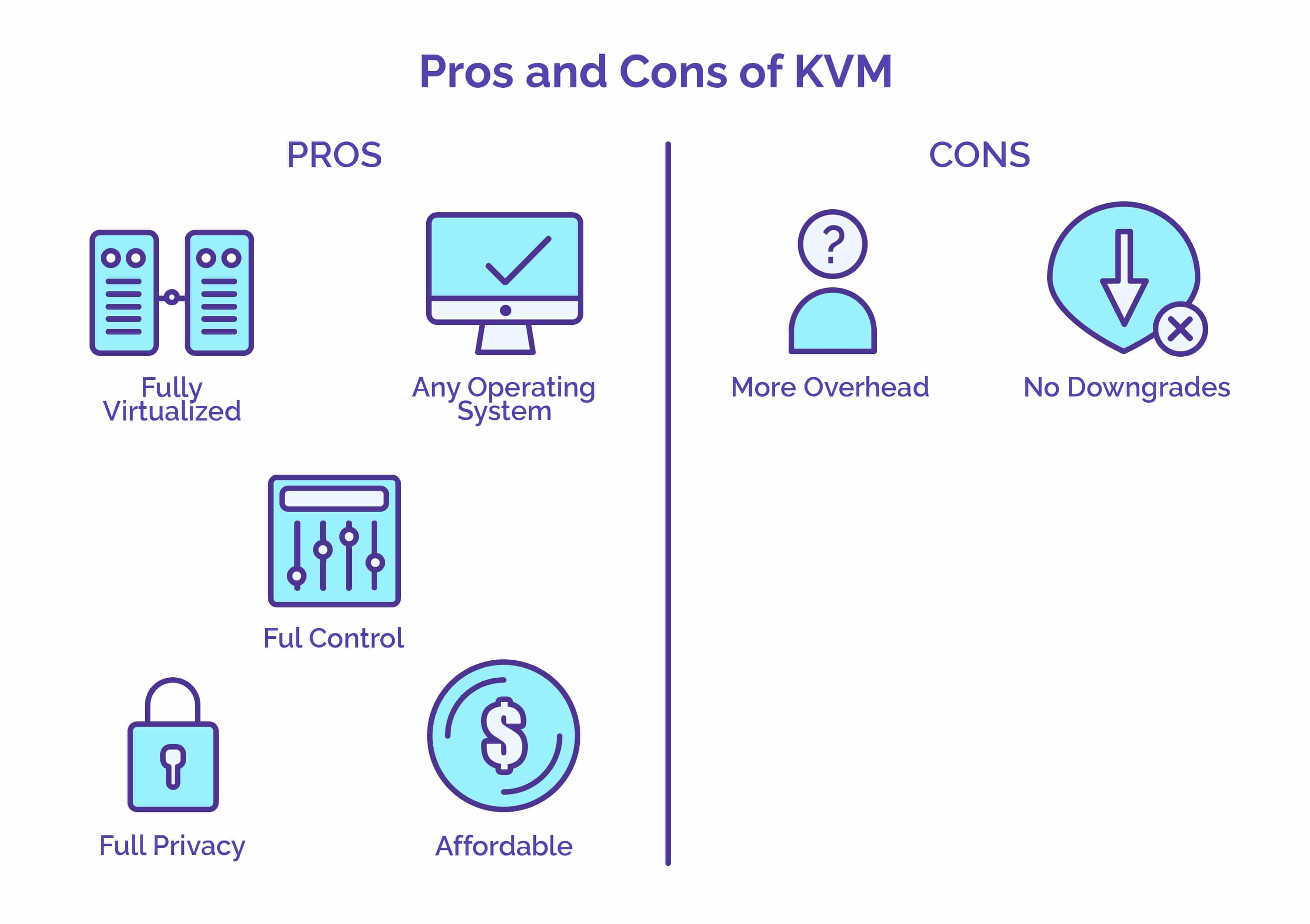 Pros and Cons of KVM - YourLastHost