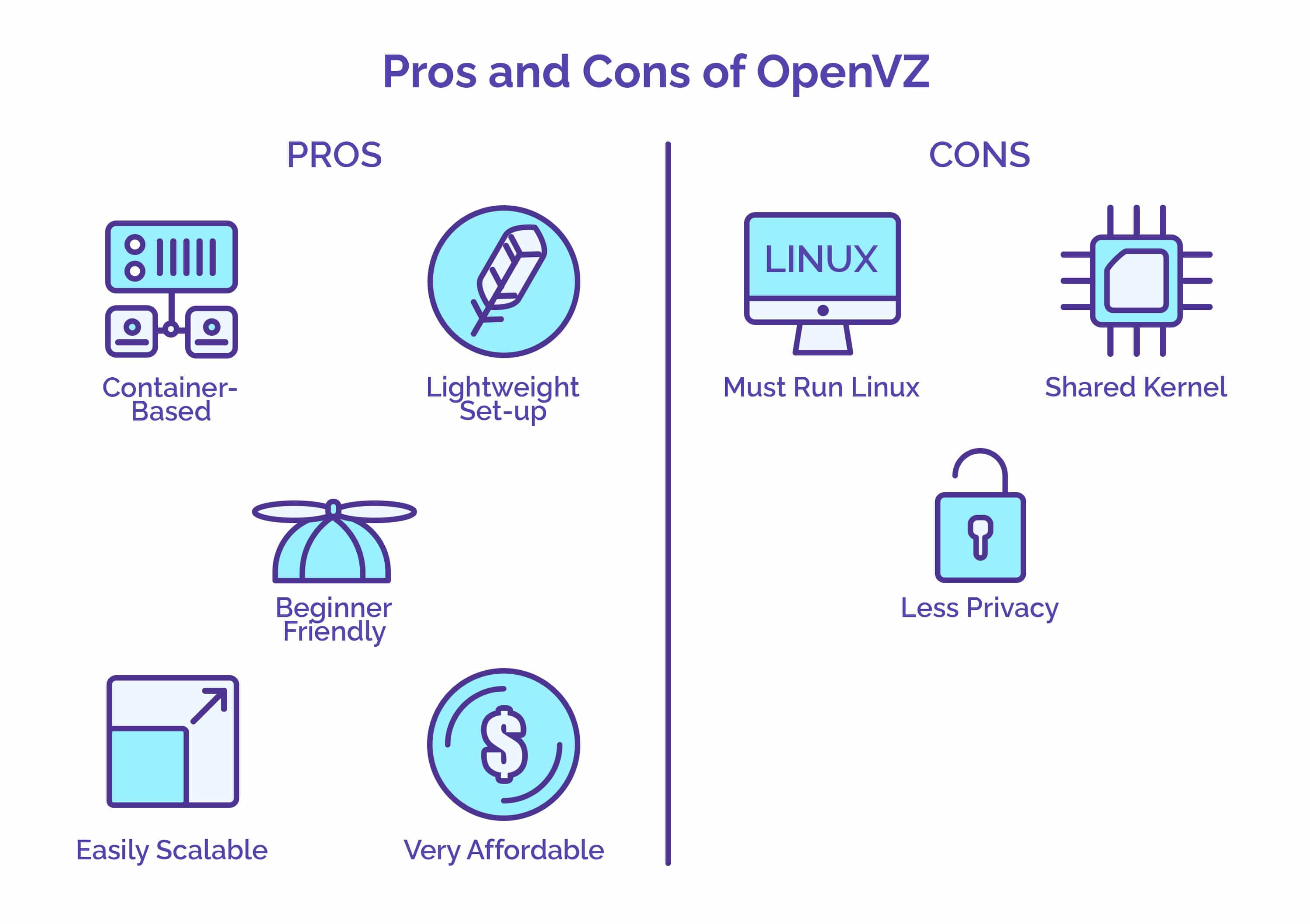 Pros and Cons of OpenVZ - YourLastHost