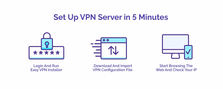 Set Up VPN Server in 5 Minutes - YourLastHost