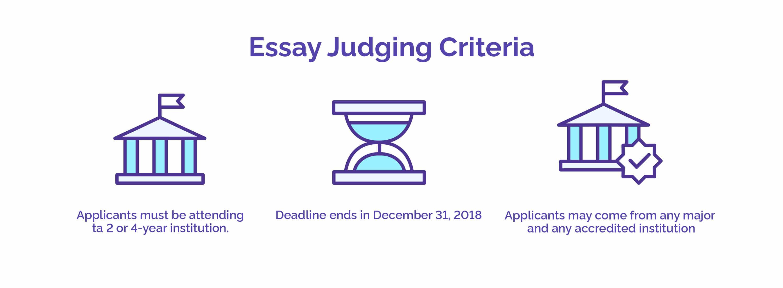 Essay Judging Criteria