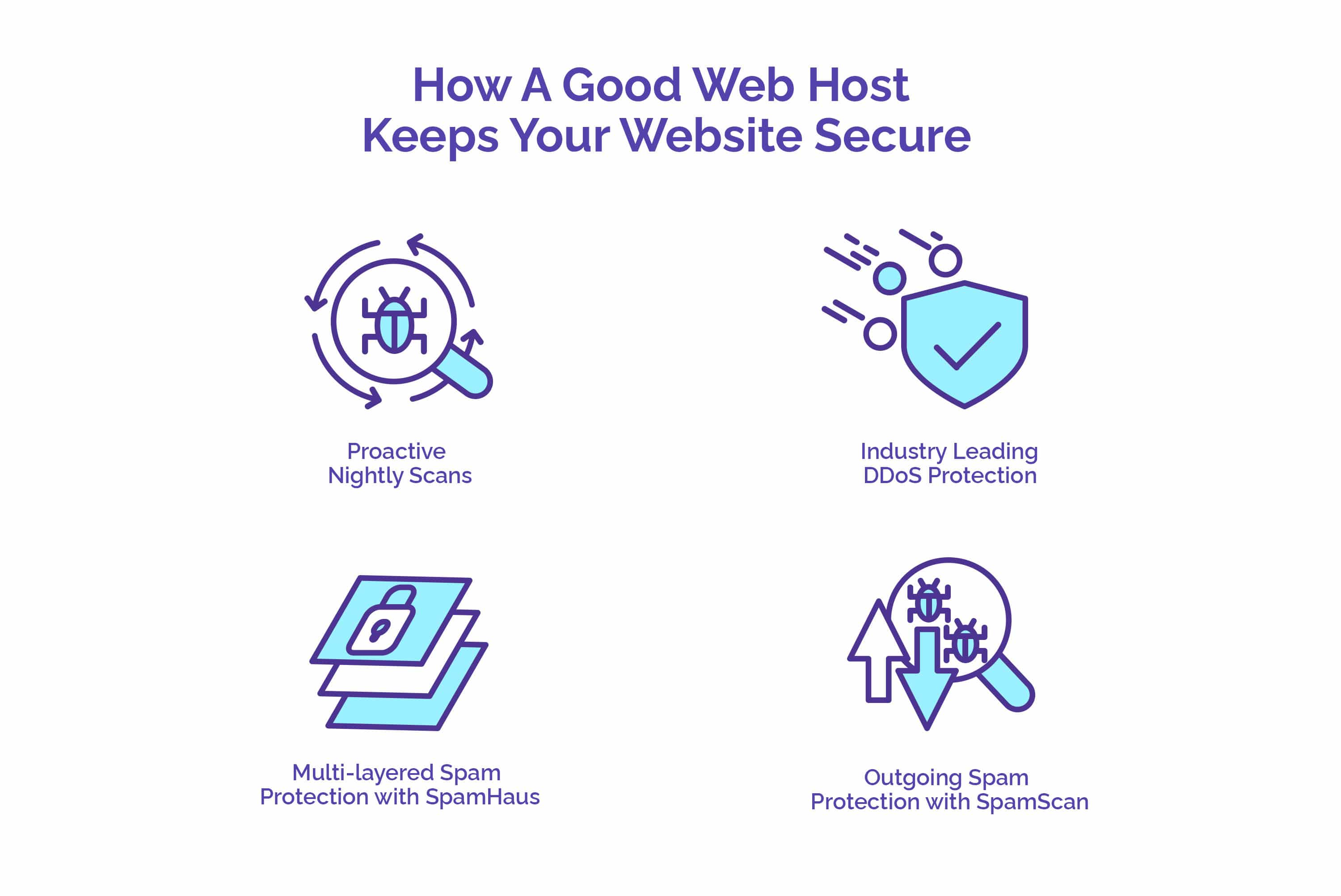 How A Good Web Host Keeps Your Website Secure