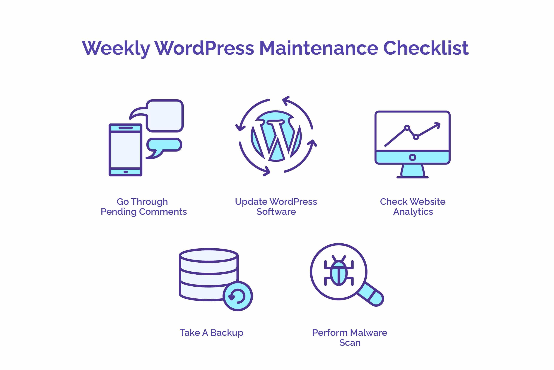 Weekly WordPress Maintenance Checklist - YourLastHost