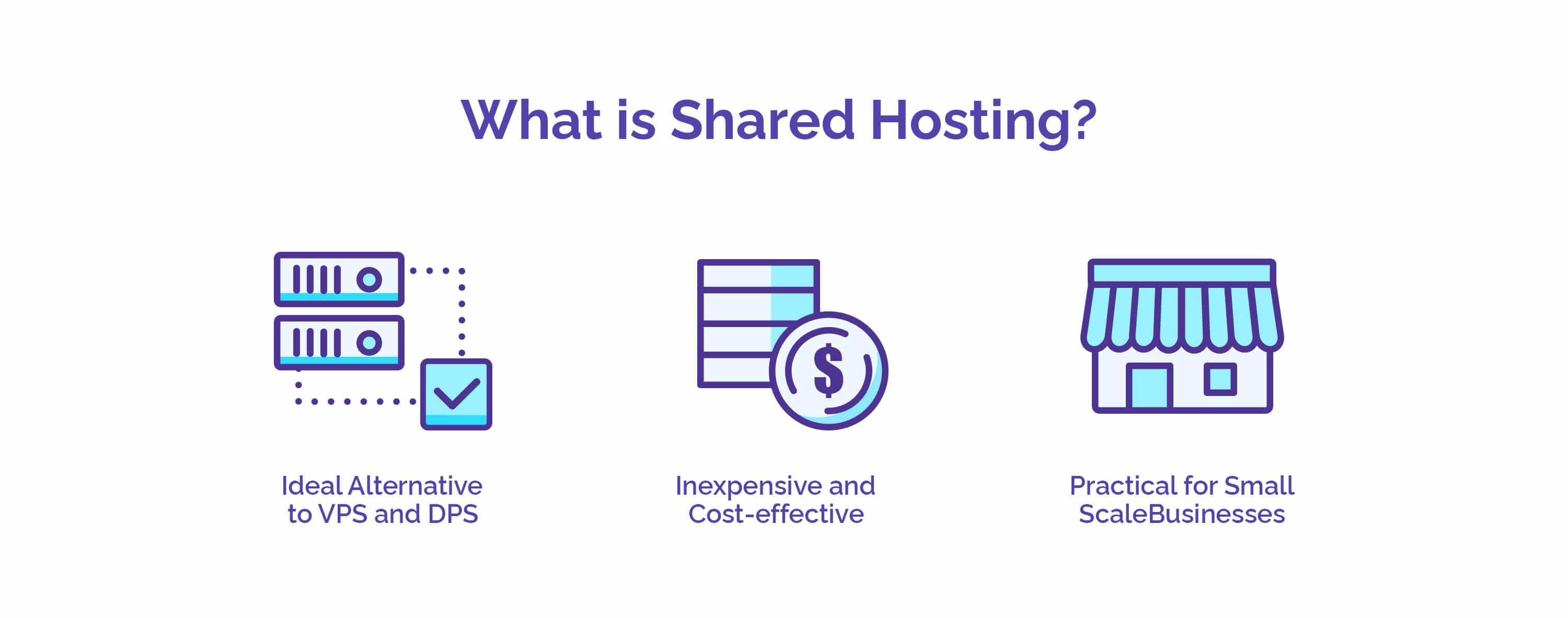 Shared Hosting: A Perfect Web Hosting Solution for Small Online