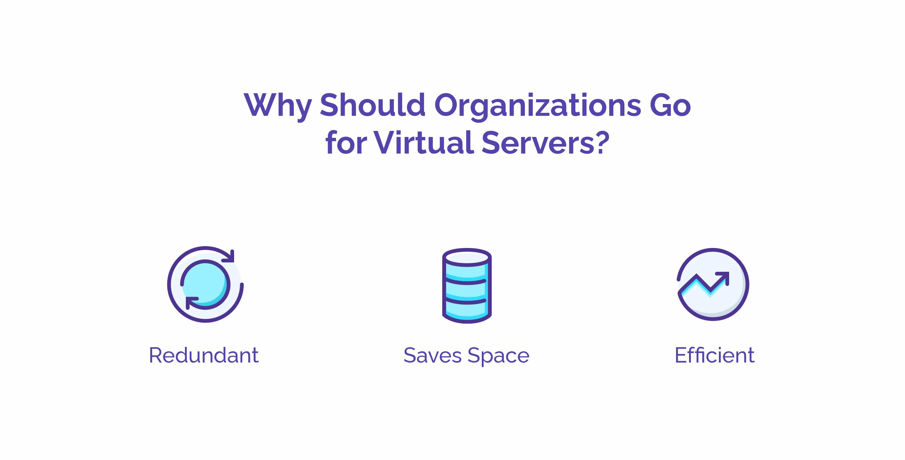 Why Should Organizations Go for Virtual Servers? - YourLastHost