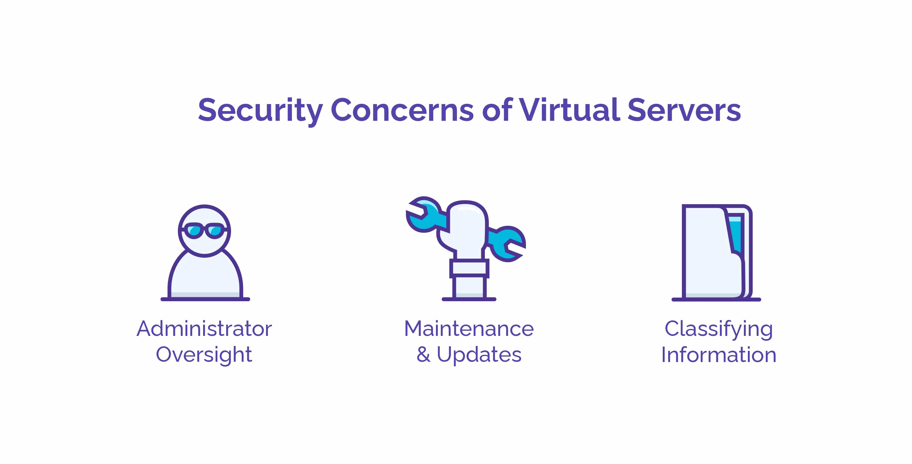 Security Concerns of Virtual Servers - YourLastHost