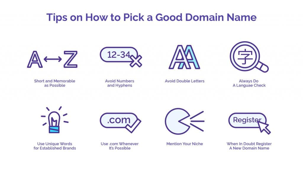 Tips on How to Pick a Good Domain Name - YourLastHost